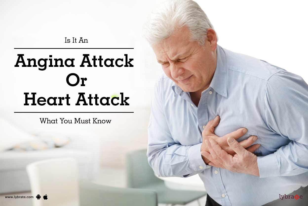 Angina: what is it