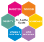 Dr. Aastha Gupta - Diabetes | Thyroid | Hormones, Delhi