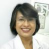 Dr. Monisha Mitra  - Dentist, Gurgaon