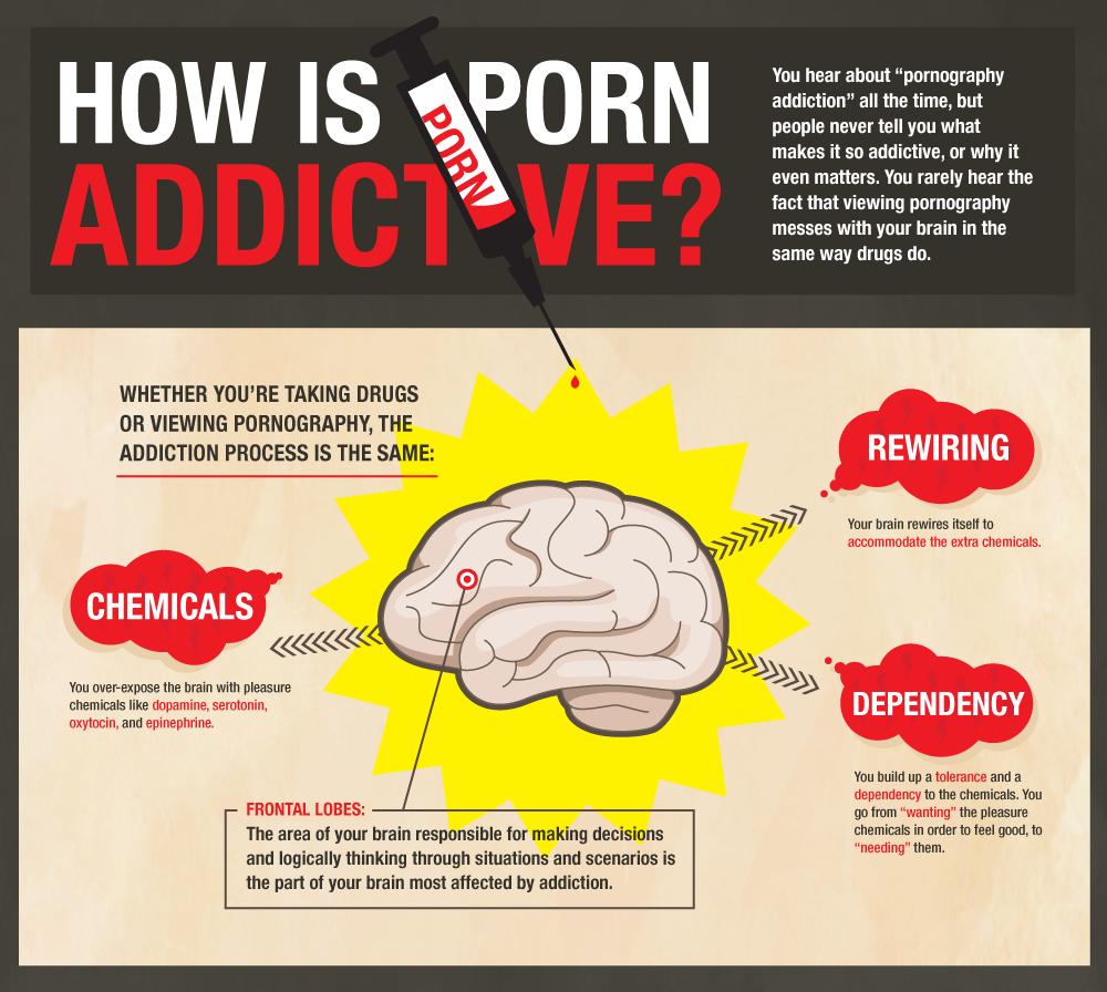 Addict porn heroin