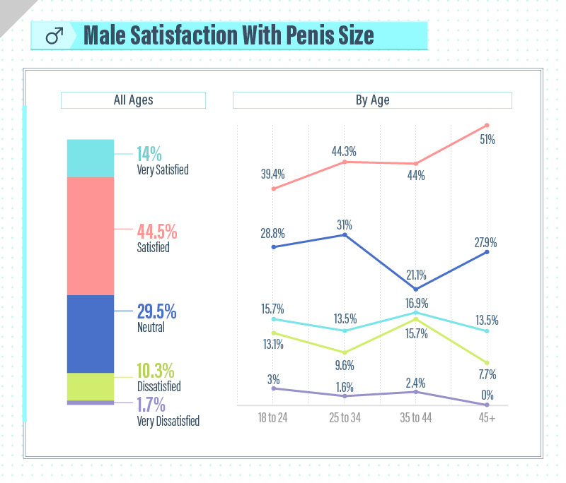 Removed Penis size vs vaginal size not agree