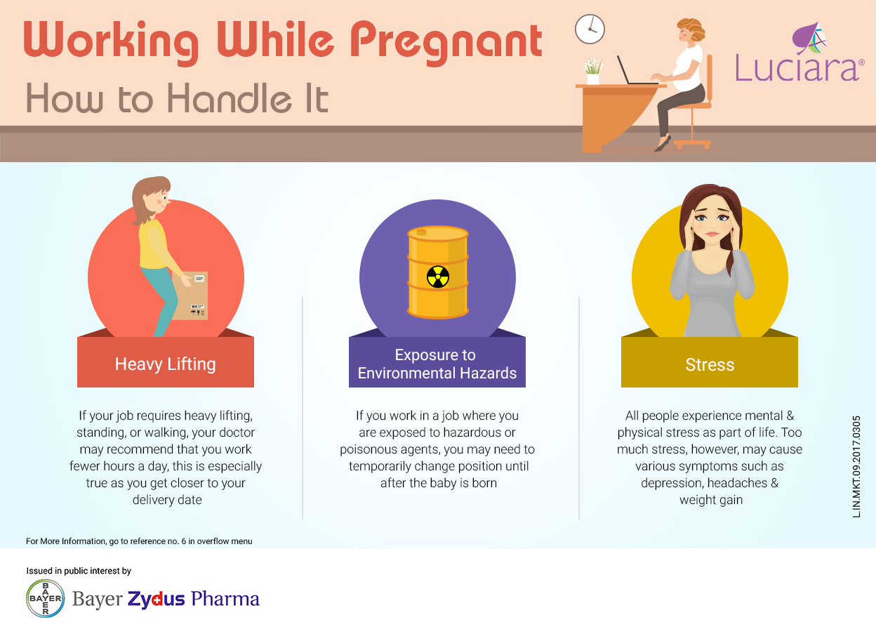 Working While Pregnant: How to Handle It - By Luciara