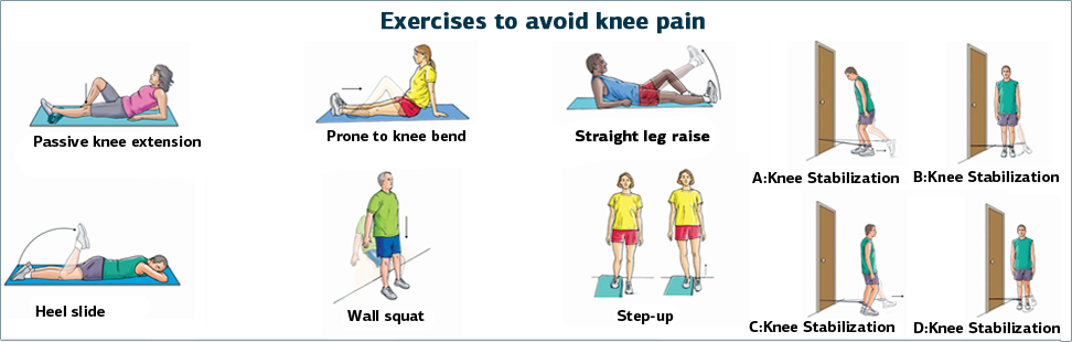 Do S And Dont S For Knee Pain Patients By Dr Priyanka