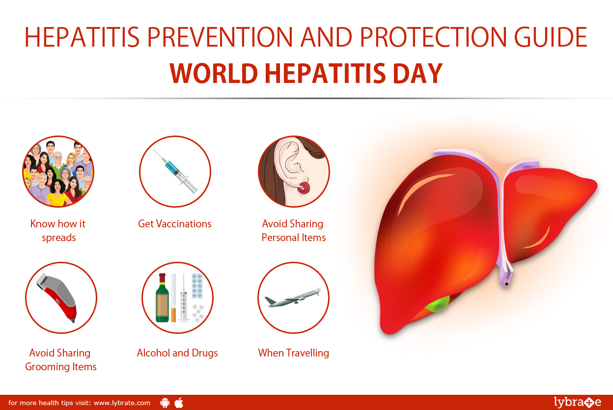 the symptoms and treatment of hepatitis c disease Autoimmune hepatitis is a chronic disease in which your body's immune system attacks the liver and causes inflammation and liver damage without treatment, autoimmune hepatitis may get worse and lead to complications, such as cirrhosis common symptoms of autoimmune hepatitis include feeling tired.