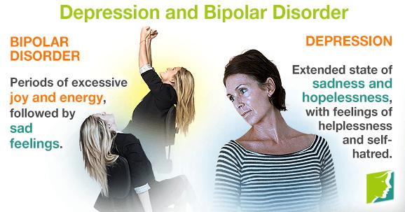 Adult bipolar disorder
