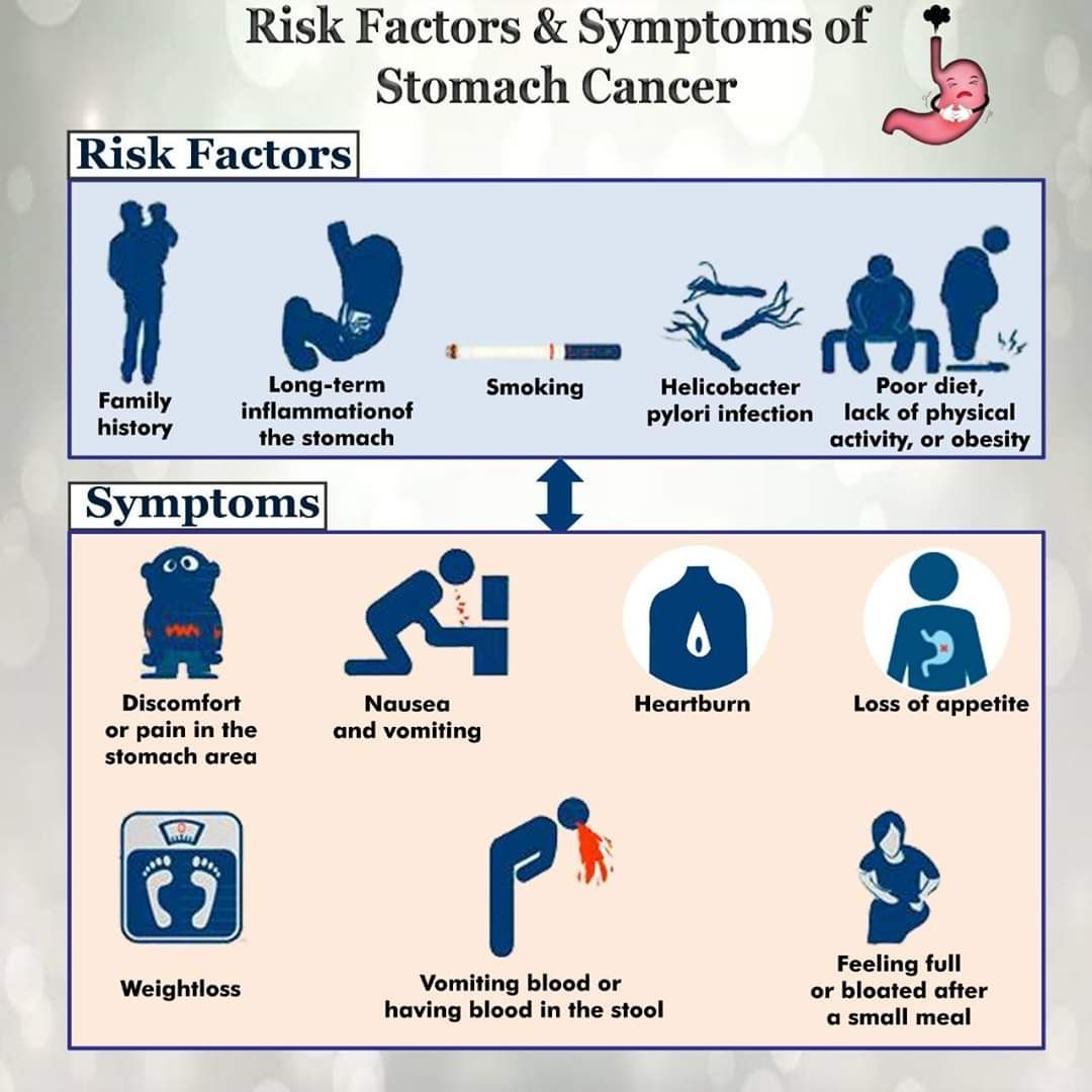 gastric cancer facts)