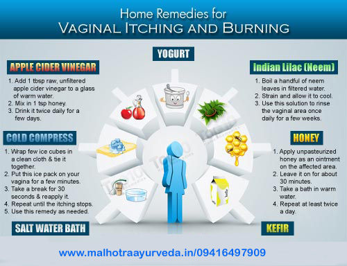 itching burning after sex