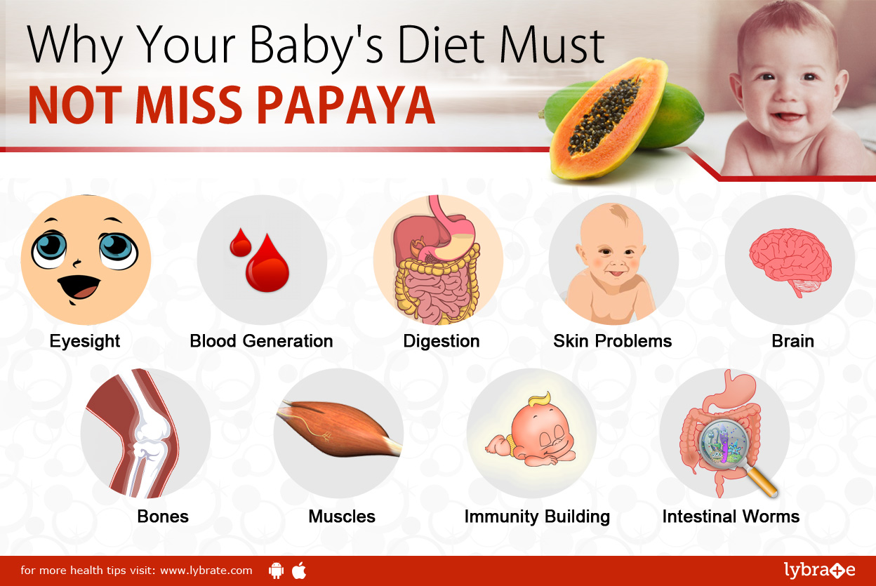Why Your Baby's Diet Must Not Miss Papaya