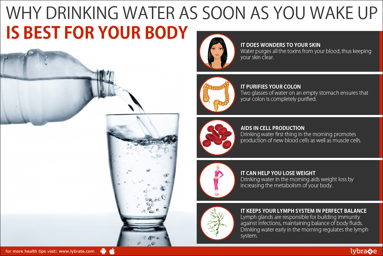 why drinking water as soon as you wake up is magical! - by dt