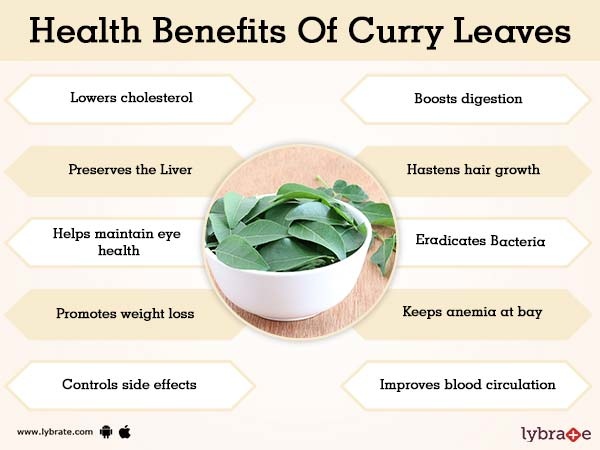 is curry leaves good for hair