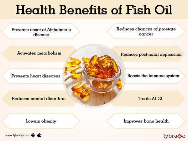 Benefits of Fish Oil And Its Side Effects   Lybrate