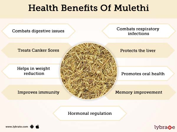 Mulethi Benefits And Its Side Effects | Lybrate