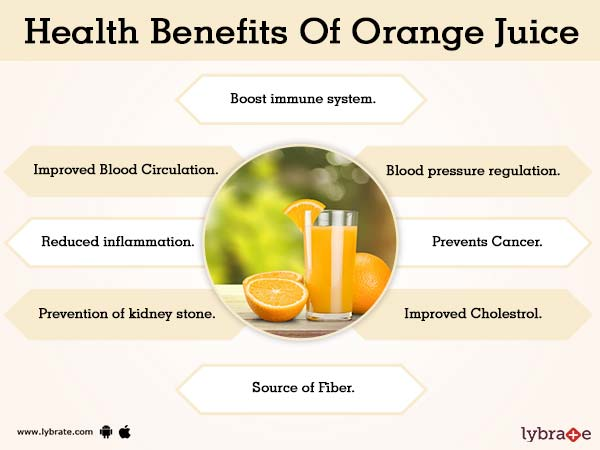 Benefits of Orange Juice And Its Side Effects
