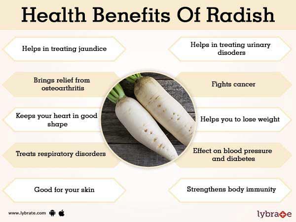 What is Daikon Good For? – Mercola.com