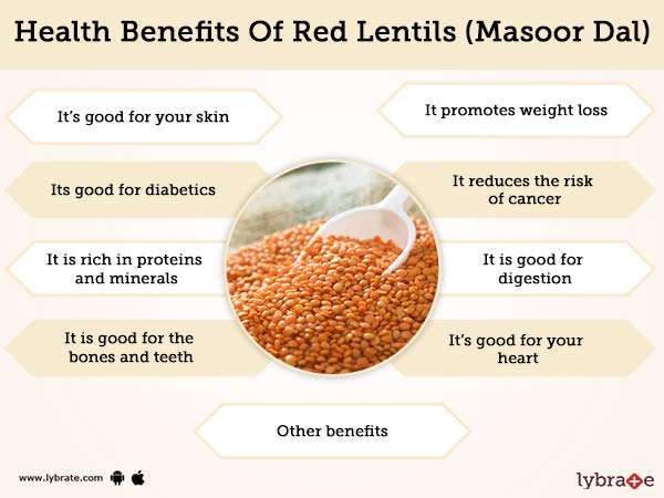 Lentils: Health benefits and nutritional information
