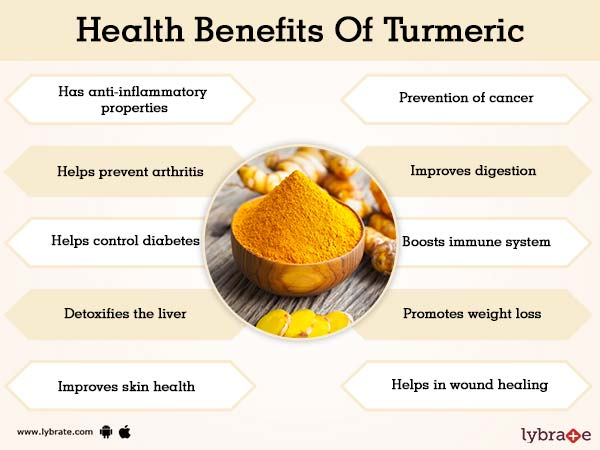 Health-Benefits-Of-Turmeric.jpg
