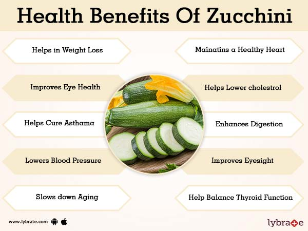 Benefits of Zucchini And Its Side Effects | Lybrate