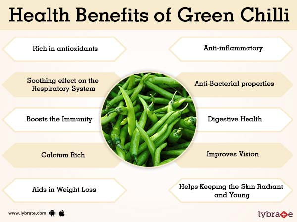 Green Chilli Benefits And Its Side Effects | Lybrate