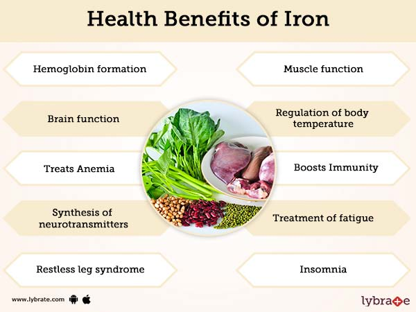 Iron Benefits, Sources And Its Side Effects