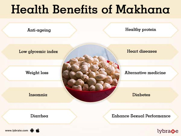 Makhana Benefits Medicinal Uses And Its Side Effects