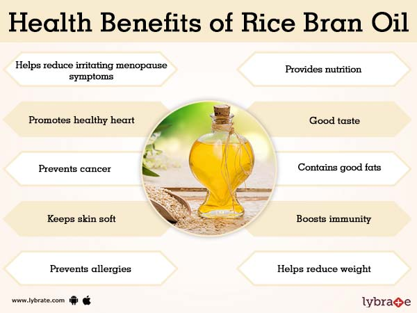 Rice Bran Oil Benefits And Its Side Effects | Lybrate