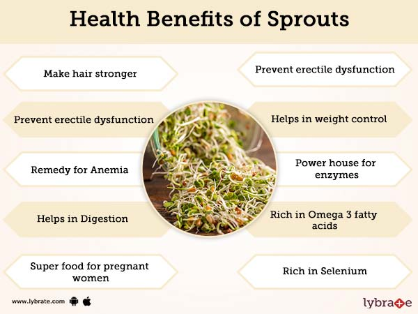 Sprouts Benefits And Its Side Effects Lybrate