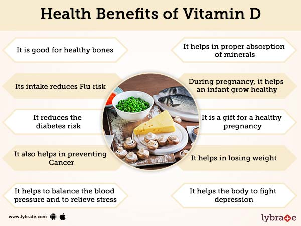 9a8a767d6 Vitamin D Benefits, Sources And Its Side Effects | Lybrate