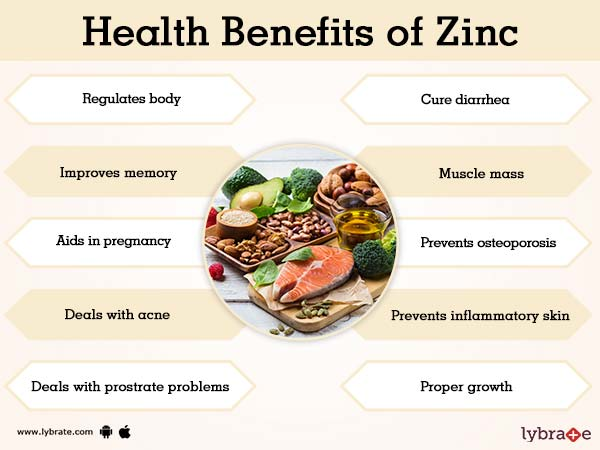 Zinc benefits sexual health
