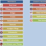 Dr Prachi Patils Professional Dental Care Image 4