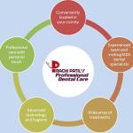 Dr Prachi Patils Professional Dental Care Image 3