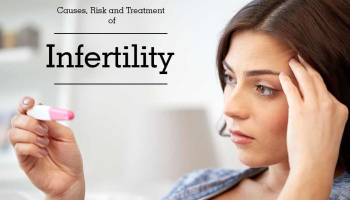 Causes, Risk and Treatment of Infertility