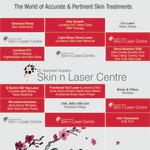 Laxmi Nagar Skin Hair and Laser Centre, Delhi