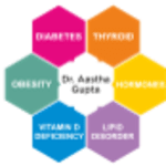 Dr. Aastha Gupta - Diabetes | Thyroid | Hormones, Delhi