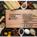 Dt.trupti's Diet Consultancy   Lybrate.com