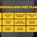 Dt.Neha Bhatia - Dietitian/Nutritionist, Hyderabad