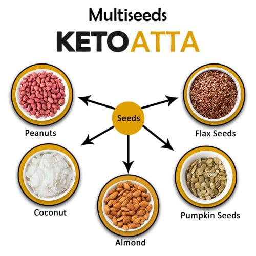 NutroActive Keto Atta (Extremely Low Carb Flour) -  750 Gram - 3