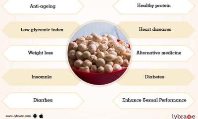 Makhana Benefits Medicinal Uses And Its Side Effects Lybrate