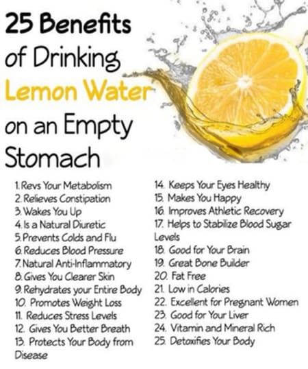 Benefits of Lemon Water And Its Side Effects | Lybrate
