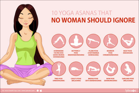 14 yoga asanas names in telugu  yoga poses