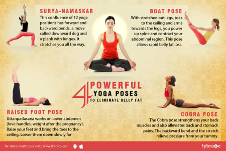 Yoga postures to reduce face fat
