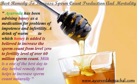 Understand the Results of Your Semen Analysis - By Dr  Vipul