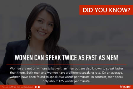 Super Fact of the Day: Women can speak twice as fast as men! - By Dr