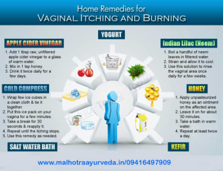 Vaginal itching burning and discharge