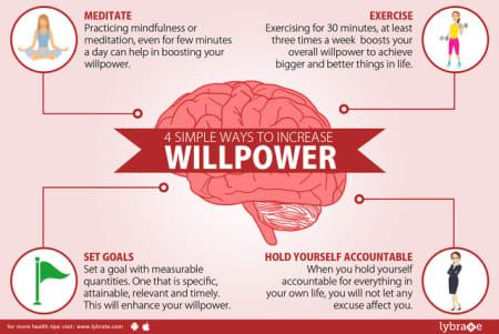 Ways to improve willpower