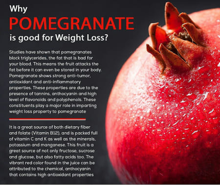 Pomegranate And Weight Loss By Dt Surbhi Saluja Lybrate