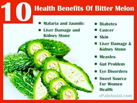 Benefits of Bitter Melon And Its Side Effects | Lybrate