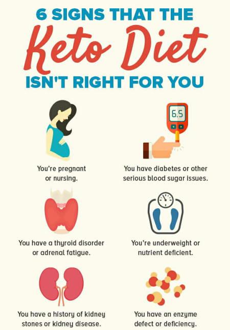 keto diet thyroid problems