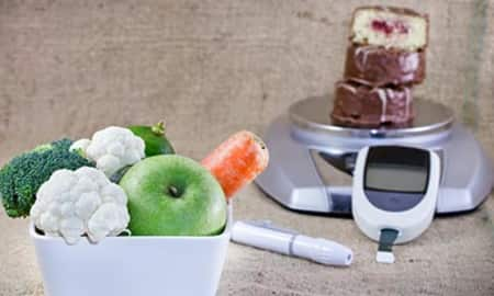 Diabetes Questions & Answers, What is Diabetes? | Lybrate