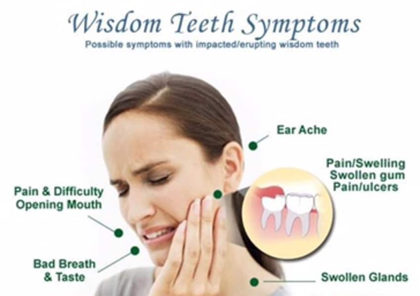 Wisdom Teeth Treatment Procedure Cost Recovery Side Effects And More
