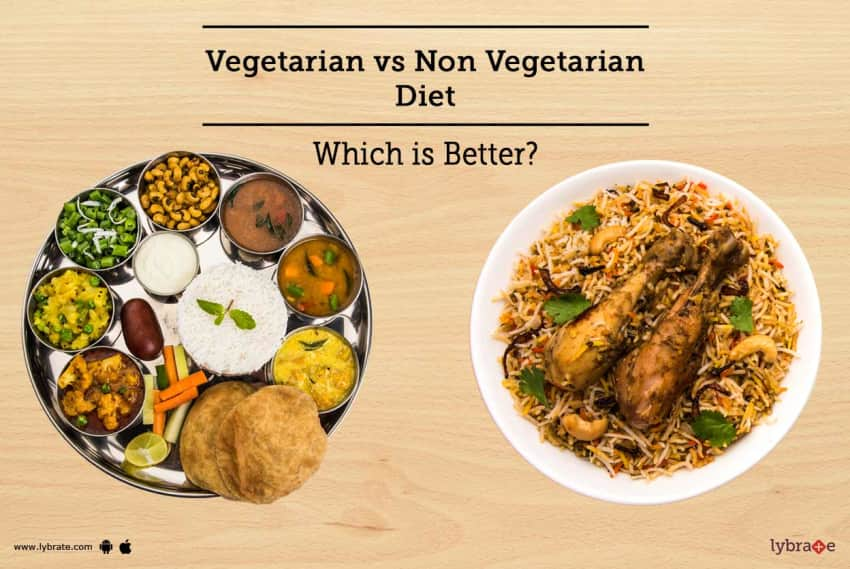 vegetarian vs non vegetarian research More essay examples on health rubric the exclusive copyright of this research remains with , who worked hard to stand up this research paper - vegetarian vs non vegetarian research essay introduction so every reader of this research paper acknowledges that the information provided by in this research paper is confidential therefore, reader agrees not to disclose it without the express.